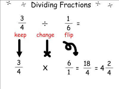 Multiplying dividing fractions ms roys grade 7 math picture ccuart Image collections