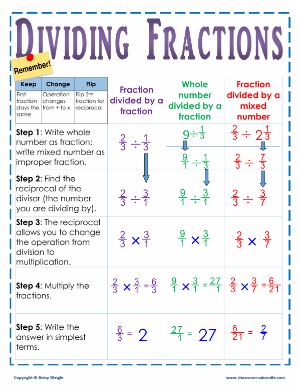 All Worksheets Multiplying And Dividing Fractions And Decimals – Worksheet on Dividing Fractions