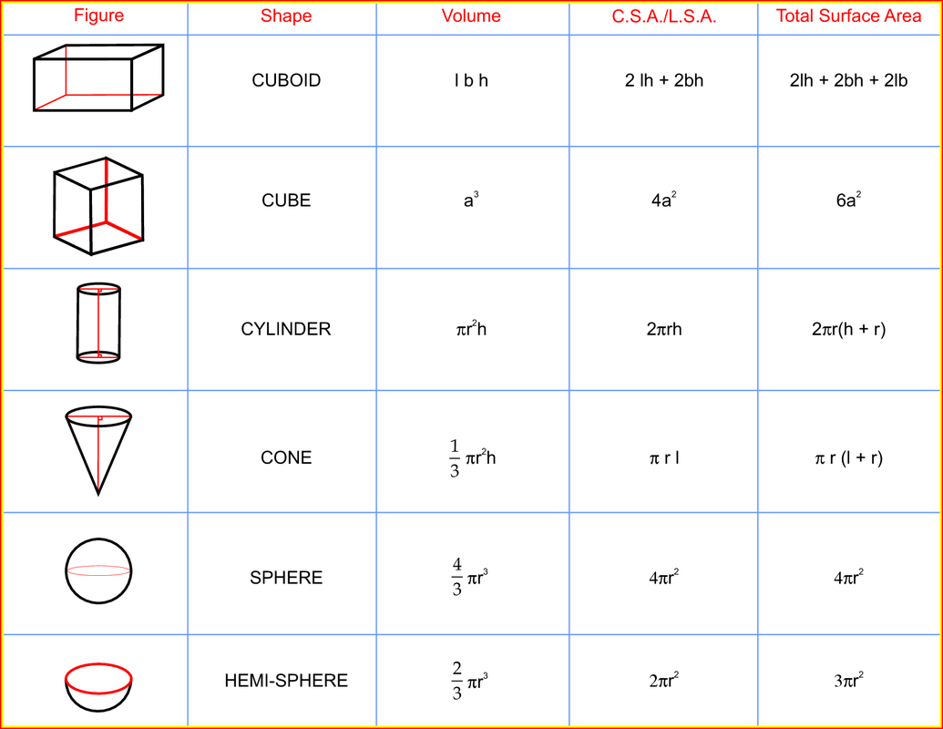 worksheet Volume And Surface Area volume ms roys grade 7 math picture